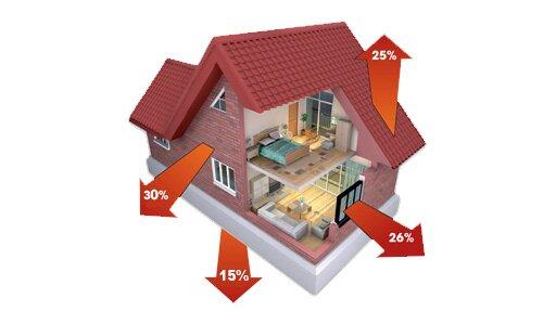 Ristrutturare la casa per risparmiare
